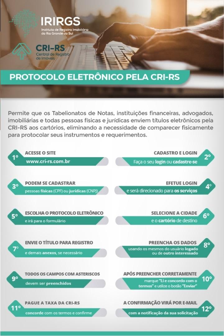 Tutorial Protocolo Eletrônico